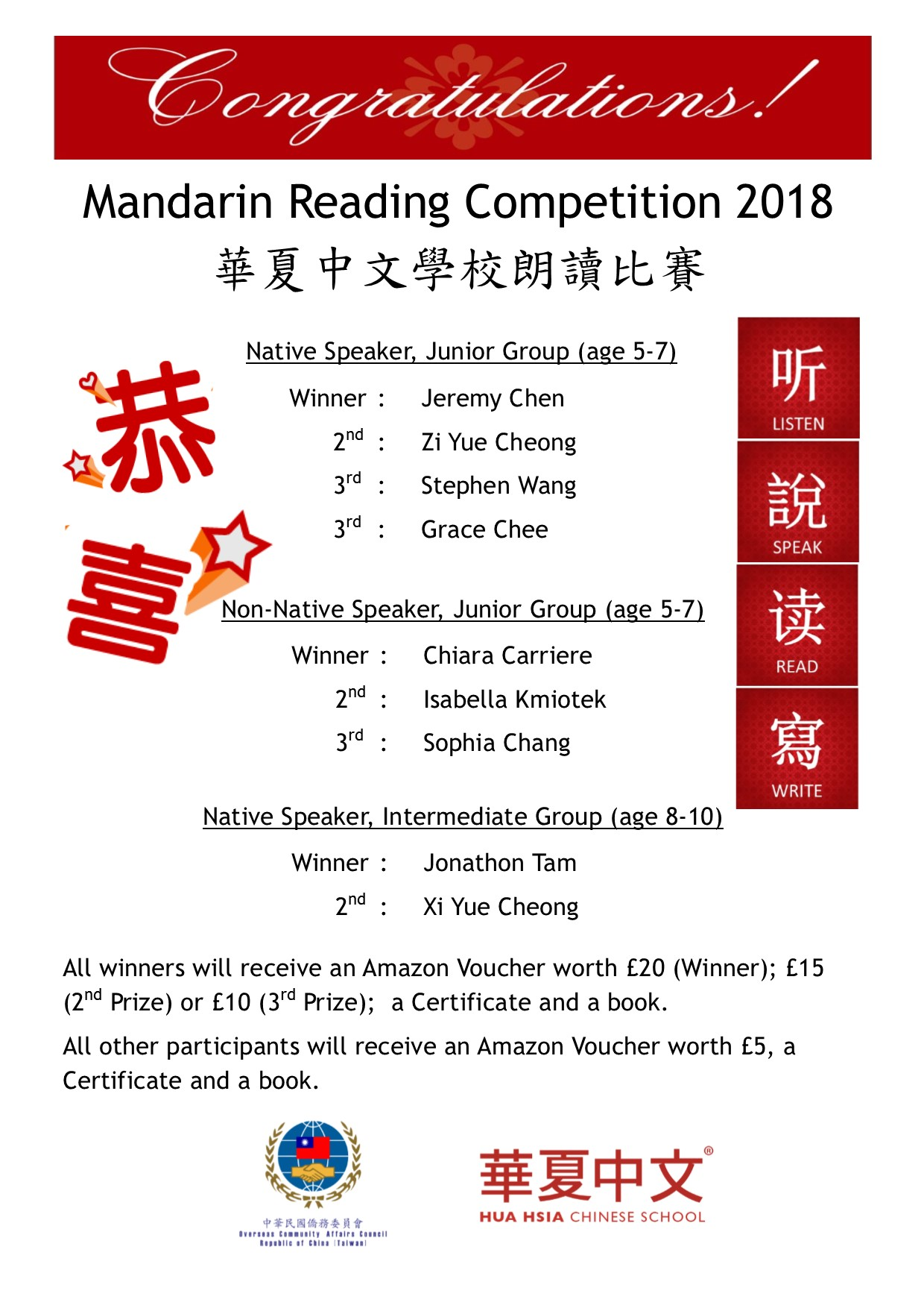 Reading Competition Results Web
